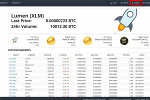 Bittrexの取引画面操作方法について解説