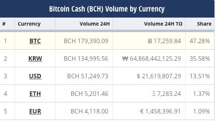 bitcoincashの本質に迫る