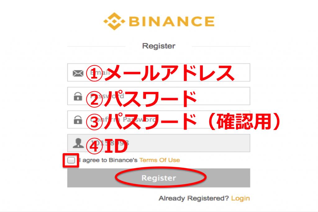 binance 登録情報