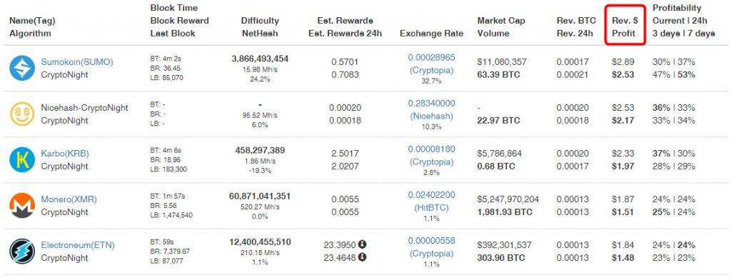 誰でもできる仮想通貨のマイニング方法〜採掘できるコインの種類も紹介