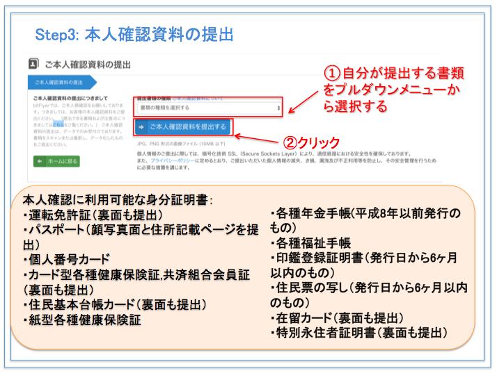 bitFlyer(ビットフライヤー) 口座開設方法 本人確認資料について解説