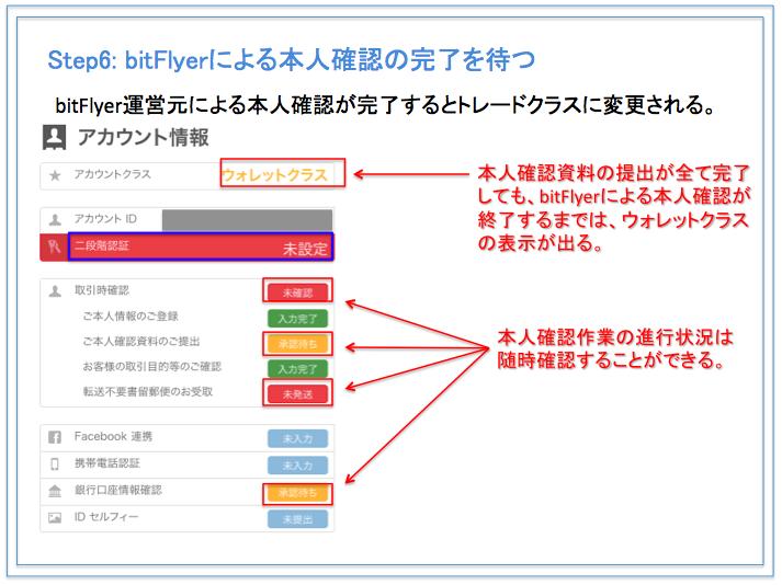 bitFlyer(ビットフライヤー) 口座開設方法 アカウント情報の画面解説