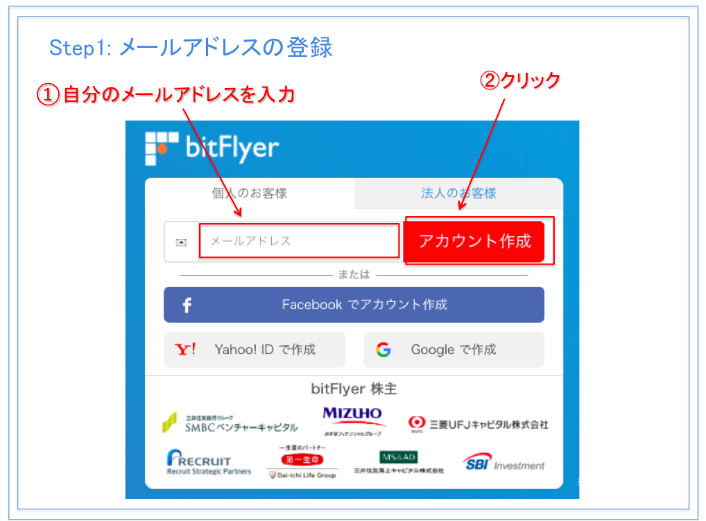 bitFlyer(ビットフライヤー) 口座開設の方法 メールアドレスの入力画面