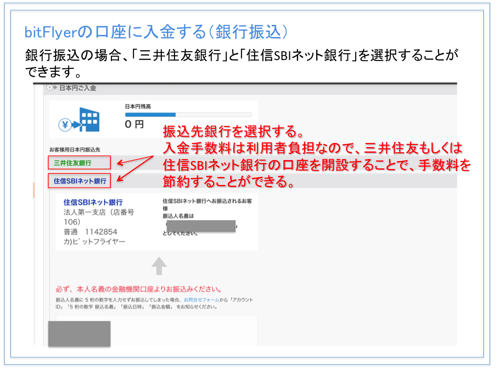 bitFlyer(ビットフライヤー )の入金方法 振込先の銀行選択画面