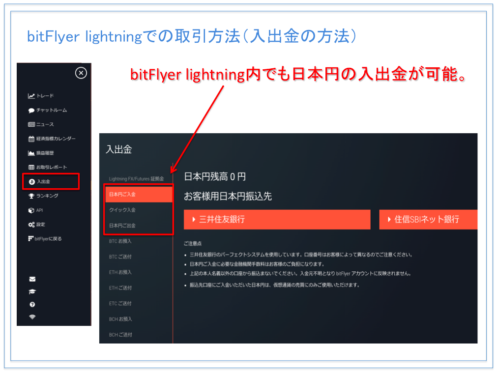 bitFlyer lightning(ビットフライヤー ライトニング)での取引方法、入金方法の選択画面