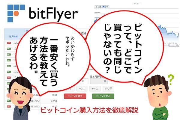 ビットフライヤー(bitFlyer)でビットコイン(BTC)を購入する方法は?