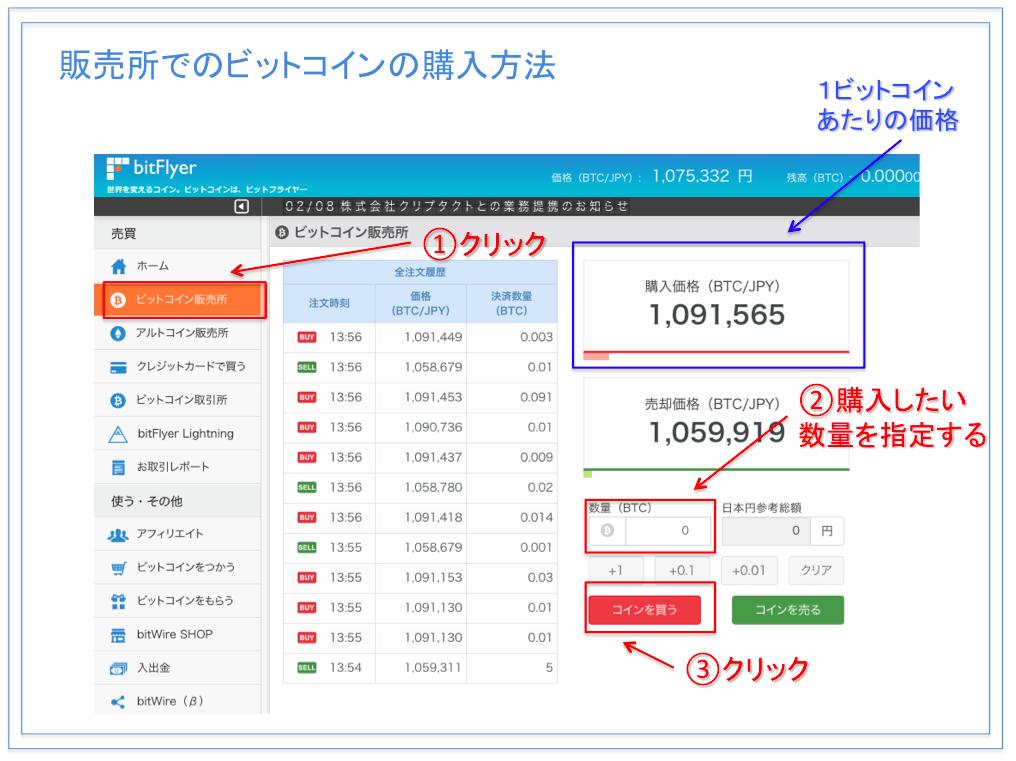 bitFlyer(ビットフライヤー )販売所でビットコインを購入する方法
