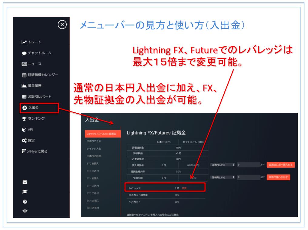 bitFlyer lightning(ビットフライヤー ライトニング)メニューバーの「入出金」について