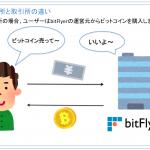 bitFlyer(ビットフライヤー )販売所の仕組みについて