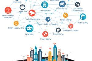 富士通、ブロックチェーン・イノベーション・センターをベルギーに設立
