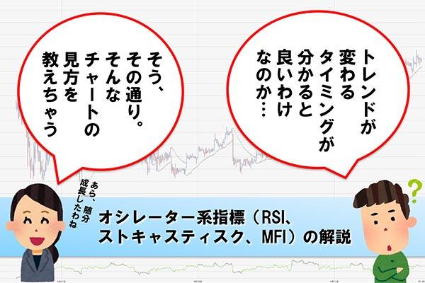 【仮想通貨投資】オシレーター系指標(RSI、ストキャスティスク、MFI)の解説