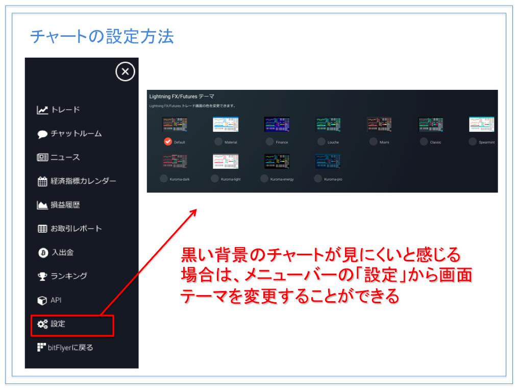 bitFlyer lightning (ビットフライヤー ライトニング) チャート画面の背景デザイン設定方法について