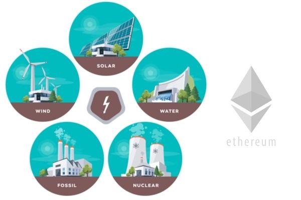 チリ、エネルギーデータ追跡にイーサリアムのプラットフォームを利用