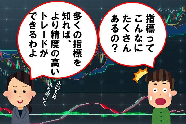 仮想通貨チャートの見方(ローソク足からテクニカル分析まで)を徹底解説