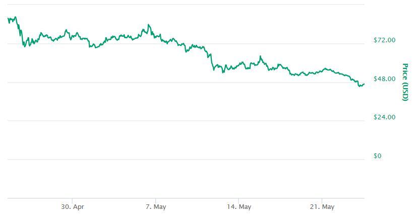 ビットコインゴールドが二重決済による攻撃を受け、1800万ドルもの損害