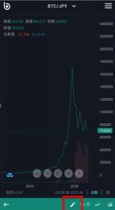 bitbank app chart