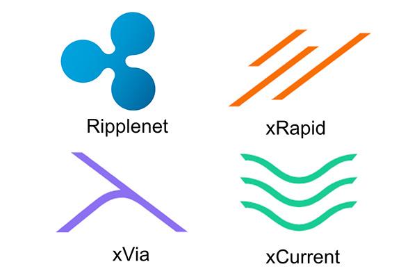 リップル(Ripple)社が開発したRippleNet, xCurrent, xRapid, xViaの仕組みとは?