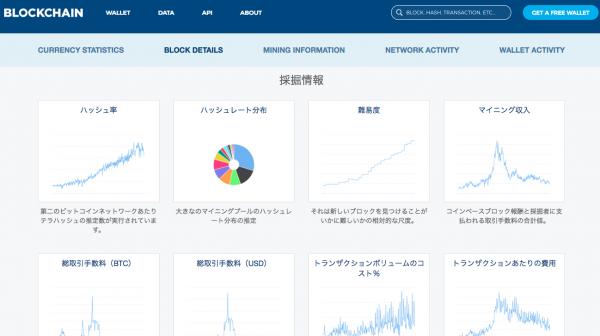 Blockchain.infoのトップページ