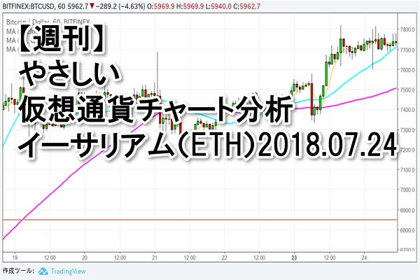 【週刊】やさしい仮想通貨チャート分析2018.07.24