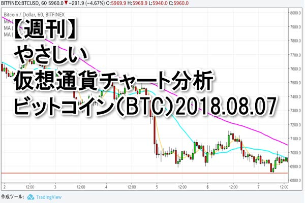 【週刊】やさしい仮想通貨チャート分析2018.08.07