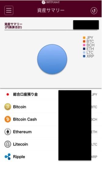 BITPoint アプリ 資産サマリー