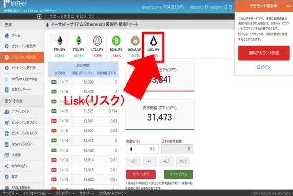 bitFlyer(ビットフライヤー )Lisk(リスク)購入