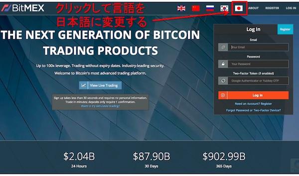 BitMEXトップ画面