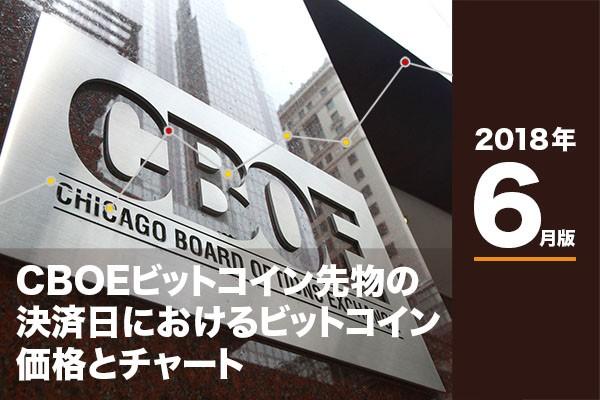 cboe6