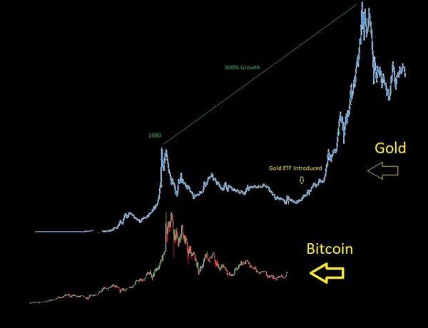 年末ビットコイン5