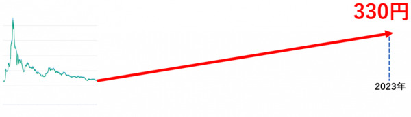 ripple chart3