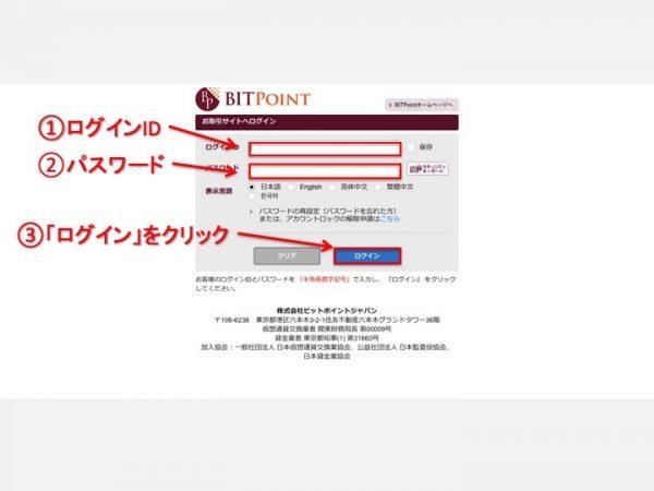 BITPoint口座開設6