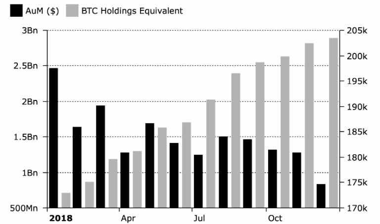 ビットコイン投資信託