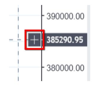 価格に対してアラートを設定する場合、チャート画面の右端にある価格のプラスマークをクリック