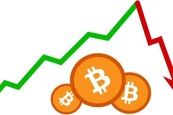 ビットコイン再び急落、仮想通貨市場は150億ドルの損失
