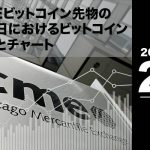 cme_201903