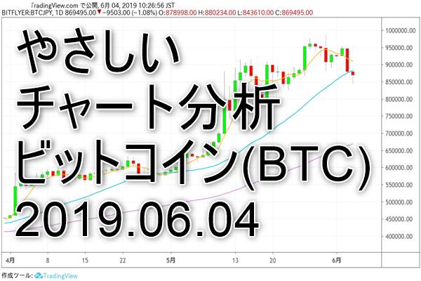 ビットコイン、$を超える──史上最高値に迫る(CoinDesk Japan) - Yahoo!ニュース