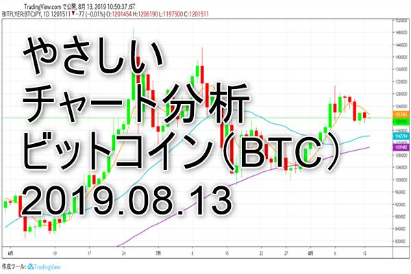 やさしい仮想通貨チャート分析ビットコイン(BTC)2019.08.13