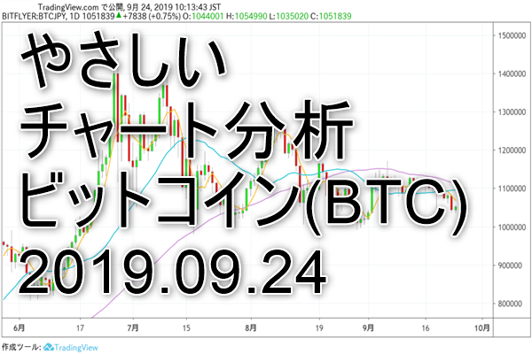 やさしい仮想通貨チャート分析ビットコイン(BTC)2019.09.24