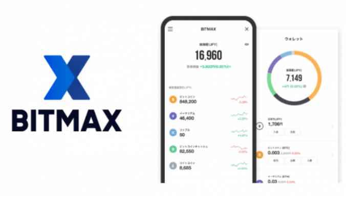 LINE 仮想通貨取引サービスBITMAXを立ち上げ
